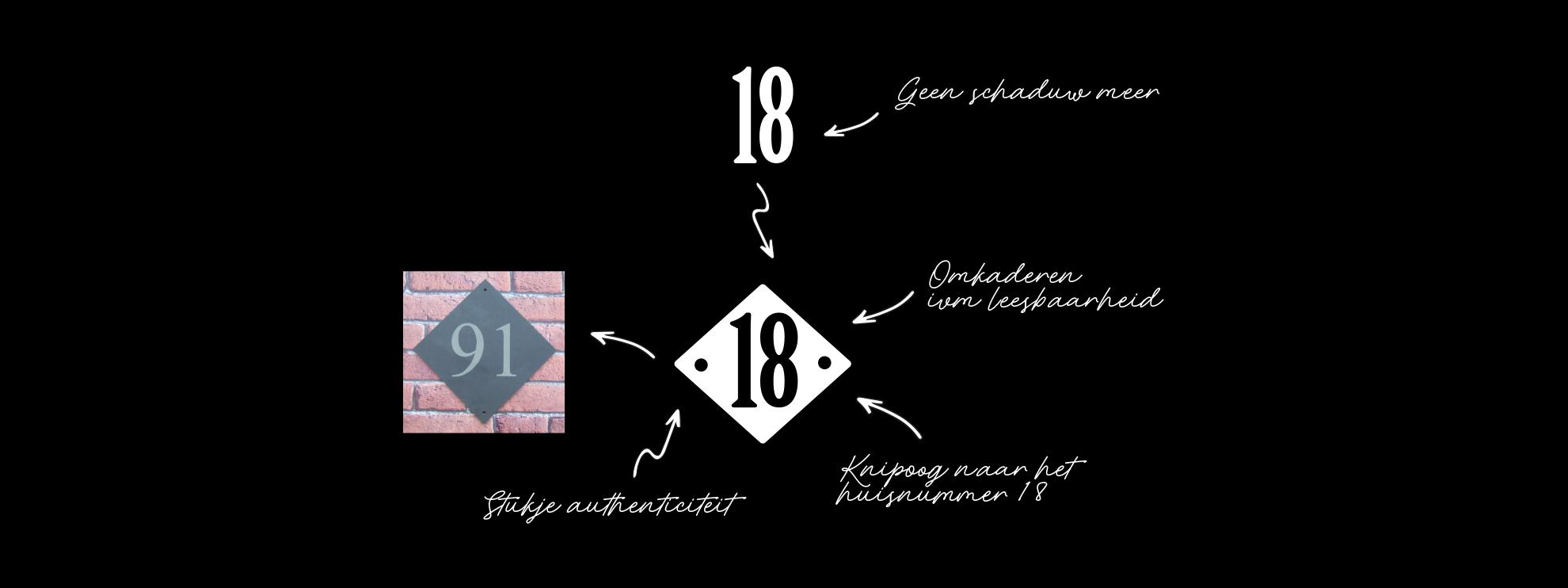 Dommel18